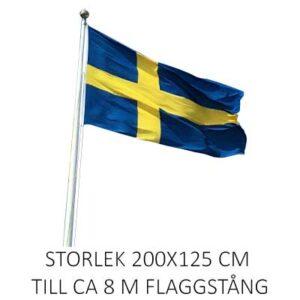 Sverigeflagga om svensk flagga